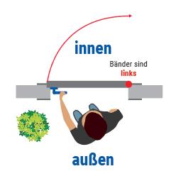 din_links_innen