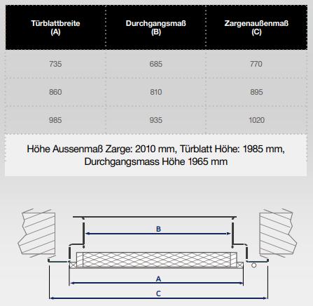 MZ41-T-urmasse-klein