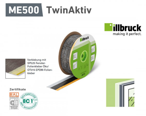 illbruck ME500, TwinAktiv EW70
